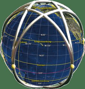 De Aarde, in een Akaija-Iloa