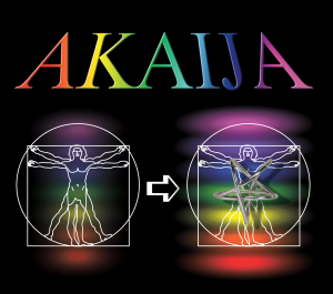 Akaija effect on Aura