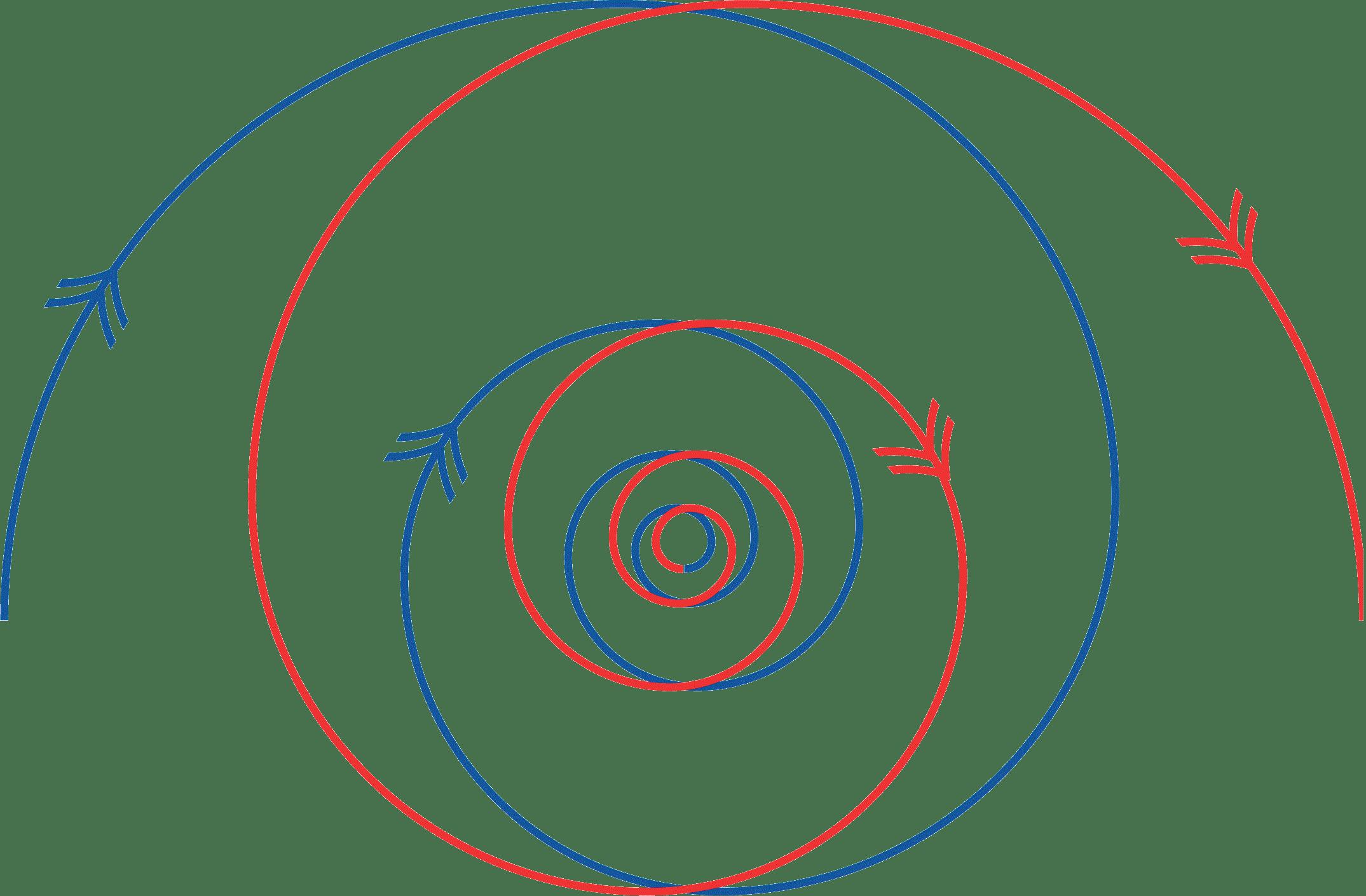 Akaija Beschrijving Van Een Uniek Healing Tool