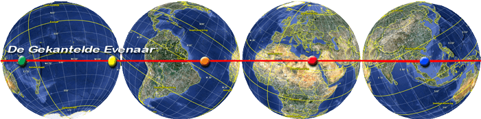https://akaija.com/wp-content/uploads/2018/01/earth_with_tipped_equator_alignment.png