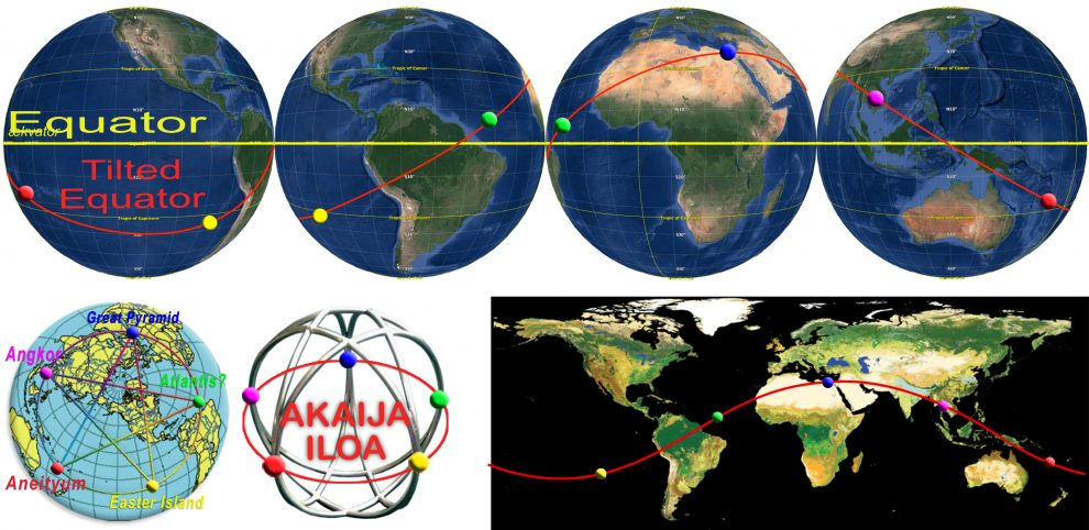 Tilted Equator and Akaija-Iloa